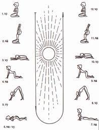 Mezinárodní den jógy: slunovrat
